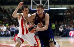 Crvena Zvezda defeats Barcelona 90-82 in Euroleague